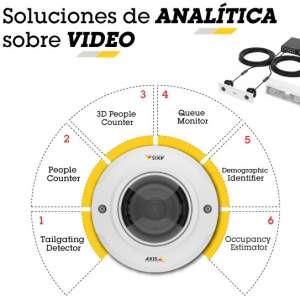 Soluciones de ANALÍTICA sobre VÍDEO